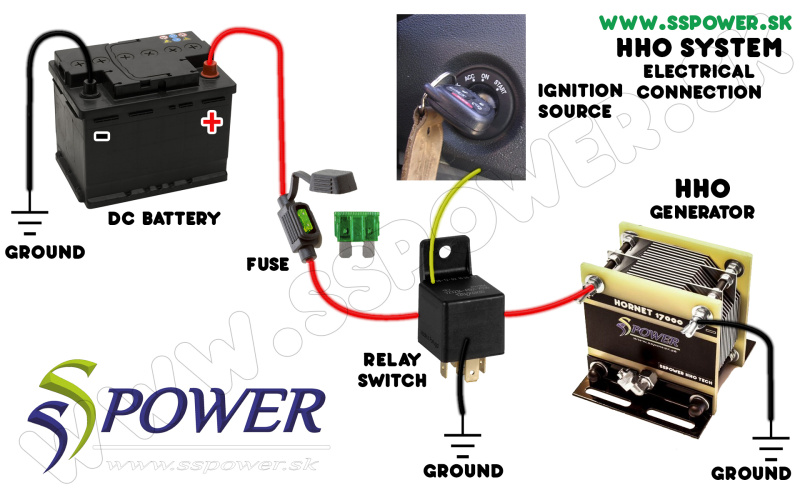 HHO wiring schceme - electric circuit
